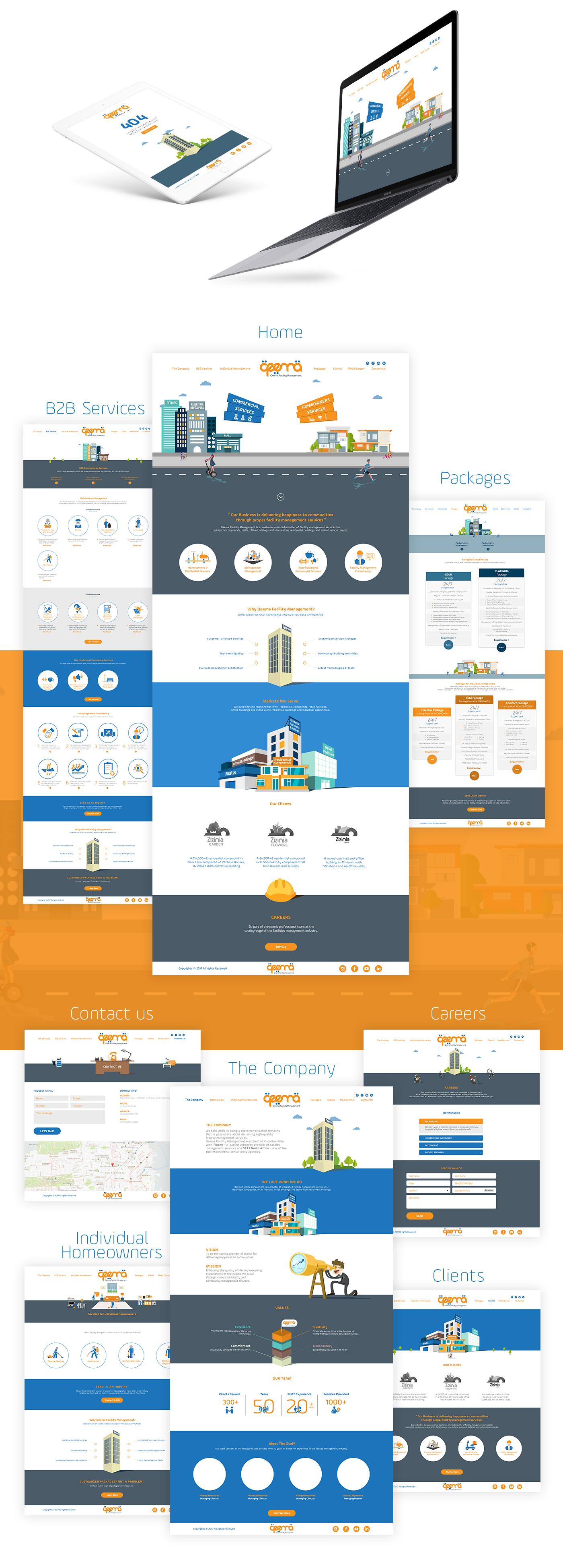 Website UI Screens